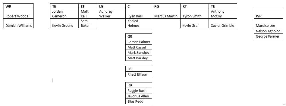 mock offense 05-02-15
